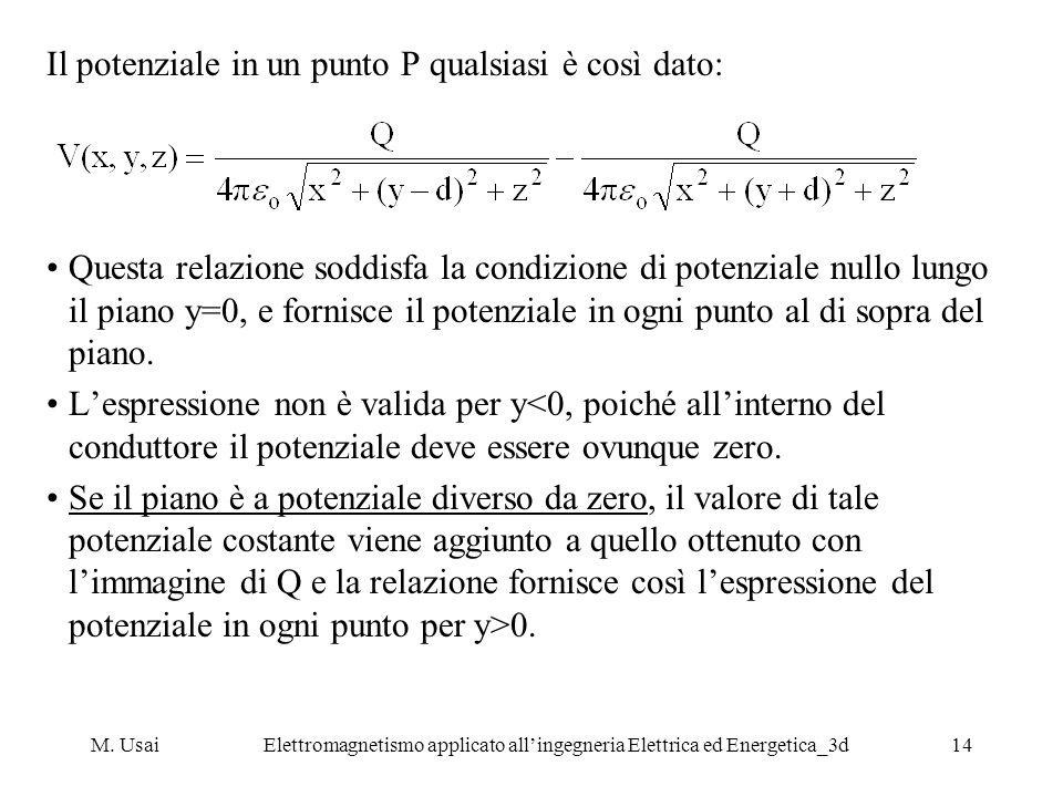 M. UsaiElettromagnetismo applicato allingegneria Elettrica ed Energetica_3d14 Il potenziale in un punto P qualsiasi è così dato: Questa relazione sodd