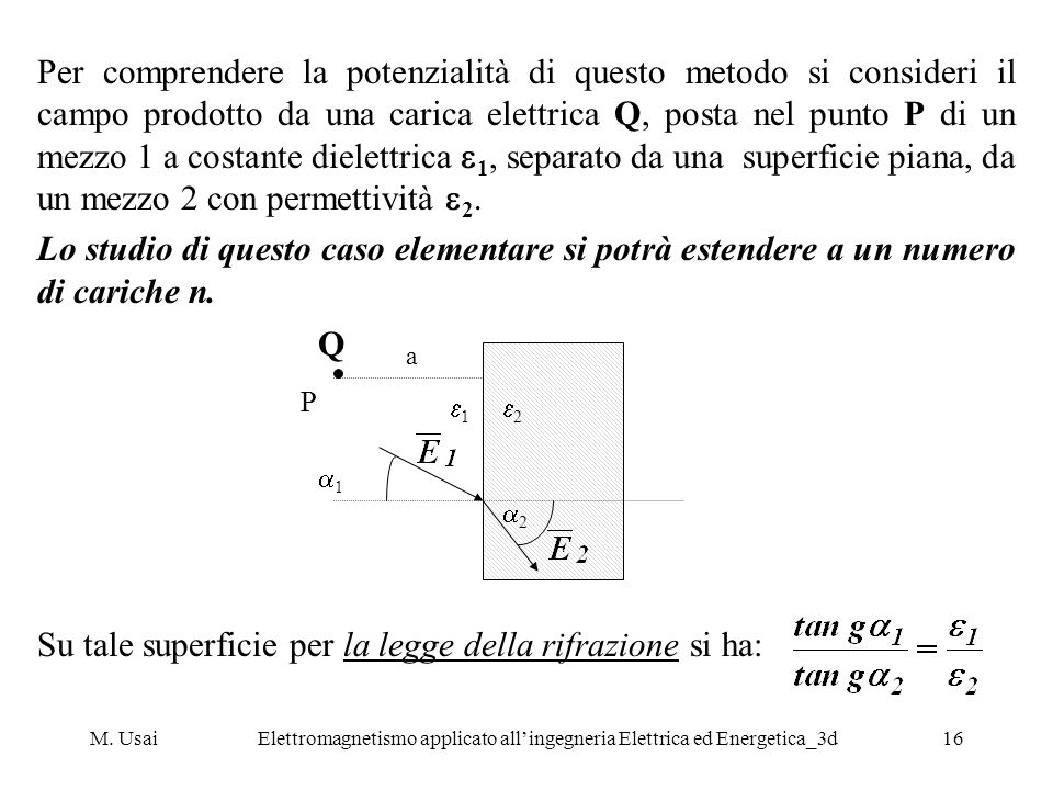M. UsaiElettromagnetismo applicato allingegneria Elettrica ed Energetica_3d16 Per comprendere la potenzialità di questo metodo si consideri il campo p
