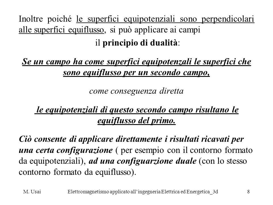 M. UsaiElettromagnetismo applicato allingegneria Elettrica ed Energetica_3d8 Inoltre poiché le superfici equipotenziali sono perpendicolari alle super