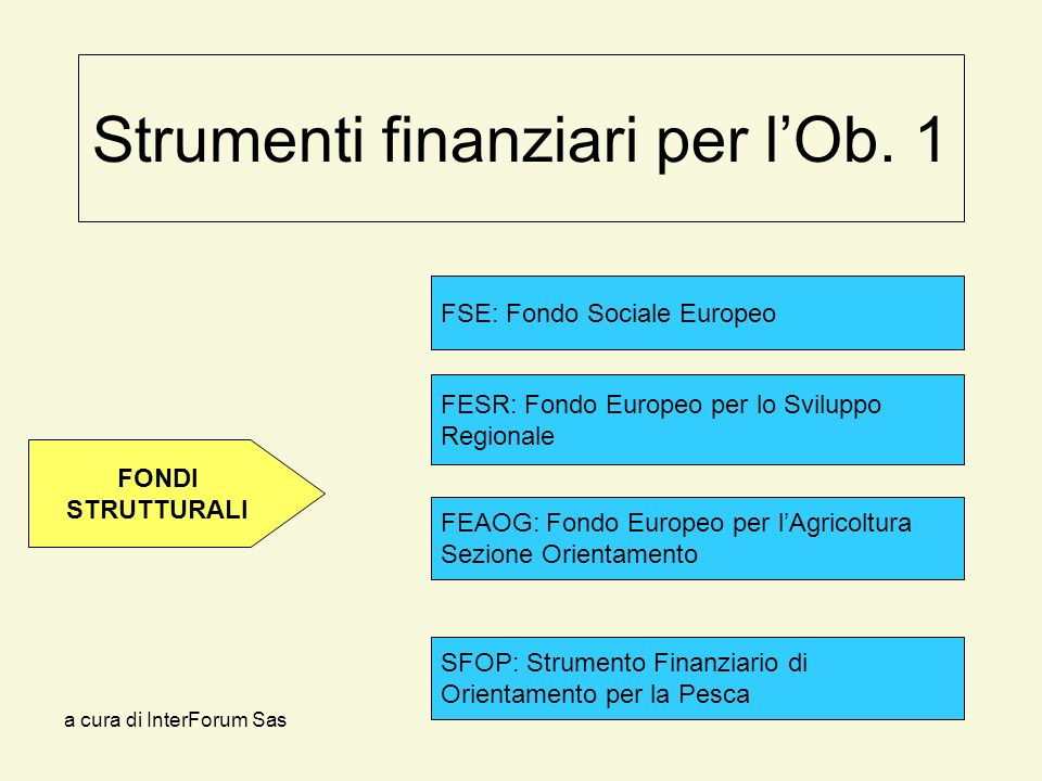 a cura di InterForum Sas Strumenti finanziari per lOb.
