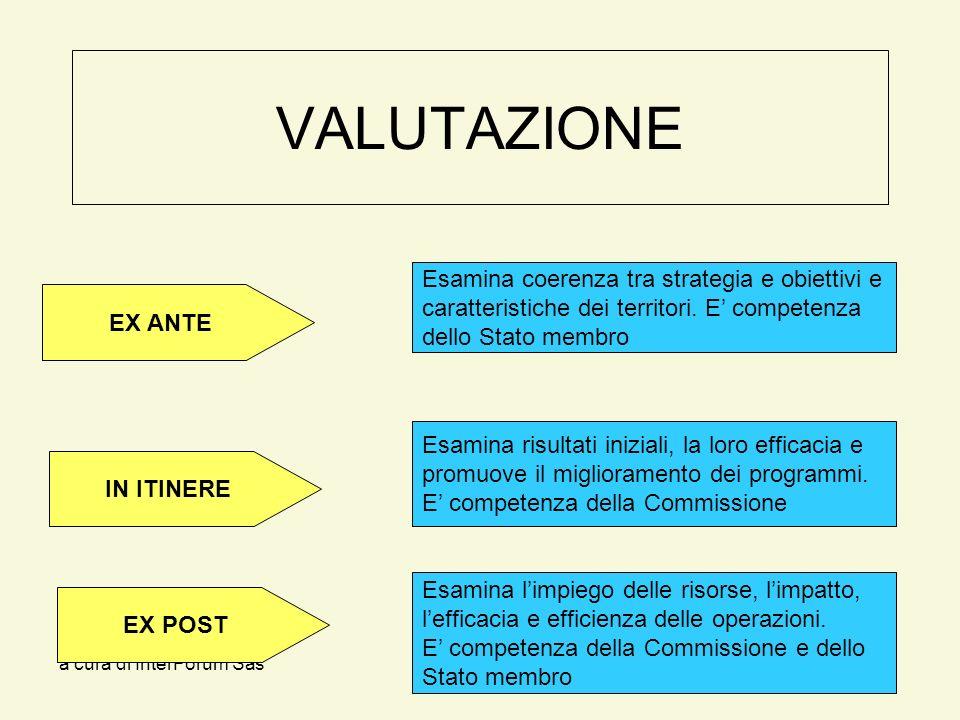 a cura di InterForum Sas VALUTAZIONE Esamina coerenza tra strategia e obiettivi e caratteristiche dei territori.