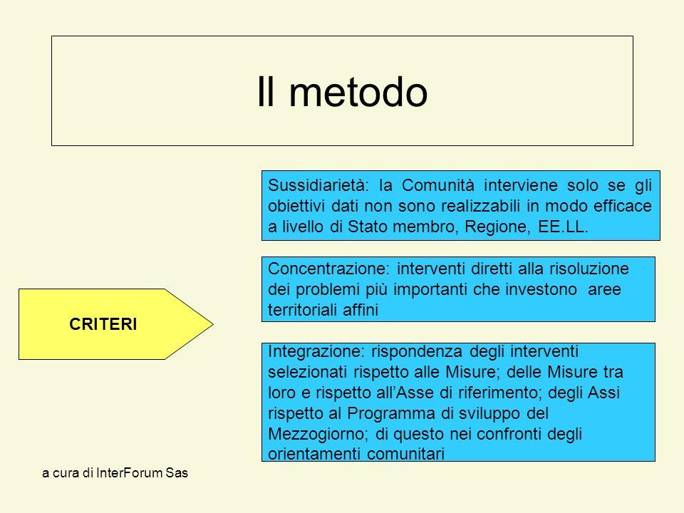 a cura di InterForum Sas Il metodo Sussidiarietà: la Comunità interviene solo se gli obiettivi dati non sono realizzabili in modo efficace a livello di Stato membro, Regione, EE.LL.