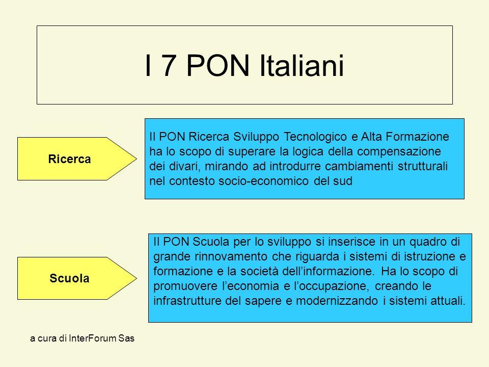 a cura di InterForum Sas I 7 PON Italiani Il PON Scuola per lo sviluppo si inserisce in un quadro di grande rinnovamento che riguarda i sistemi di istruzione e formazione e la società dellinformazione.