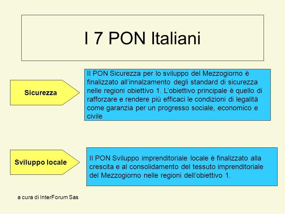 a cura di InterForum Sas I 7 PON Italiani Il PON Sviluppo imprenditoriale locale è finalizzato alla crescita e al consolidamento del tessuto imprenditoriale del Mezzogiorno nelle regioni dellobiettivo 1.