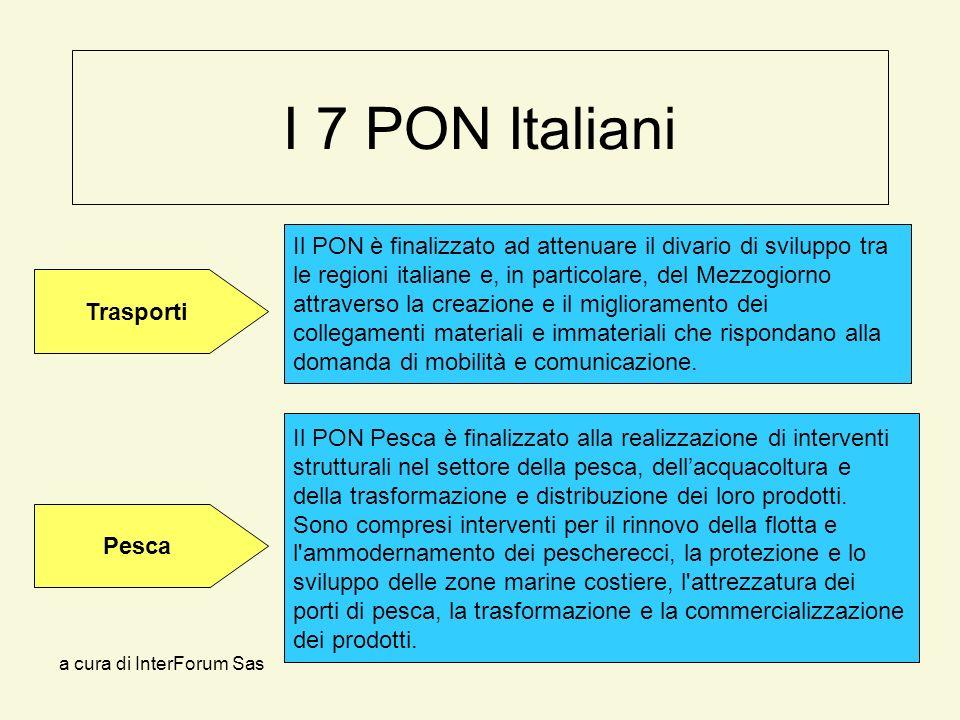 a cura di InterForum Sas I 7 PON Italiani Il PON Pesca è finalizzato alla realizzazione di interventi strutturali nel settore della pesca, dellacquacoltura e della trasformazione e distribuzione dei loro prodotti.