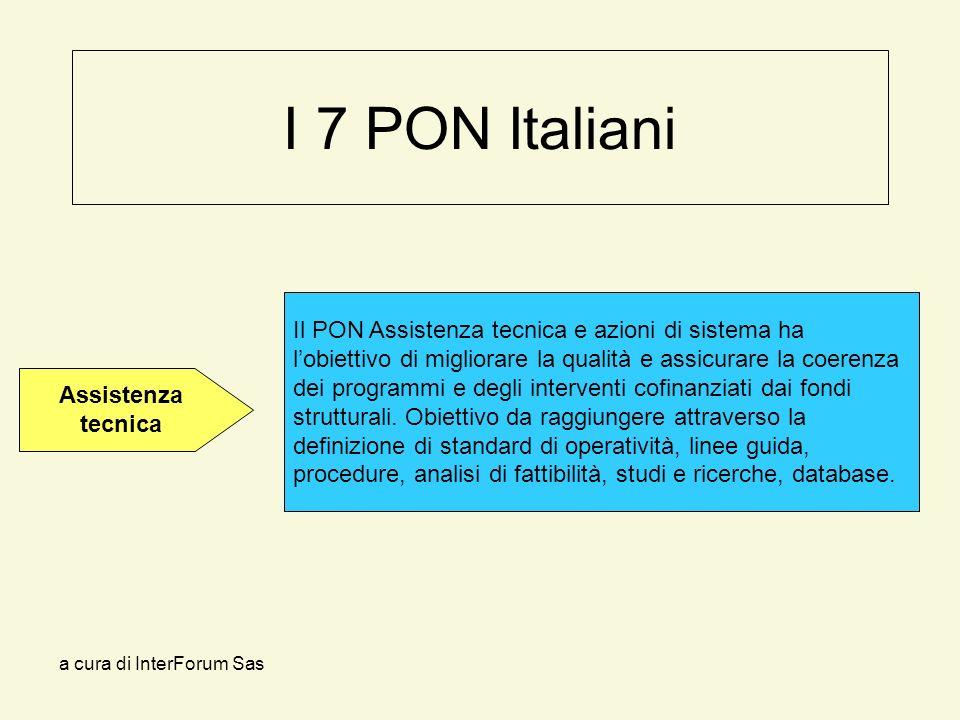 a cura di InterForum Sas I 7 PON Italiani Il PON Assistenza tecnica e azioni di sistema ha lobiettivo di migliorare la qualità e assicurare la coerenza dei programmi e degli interventi cofinanziati dai fondi strutturali.