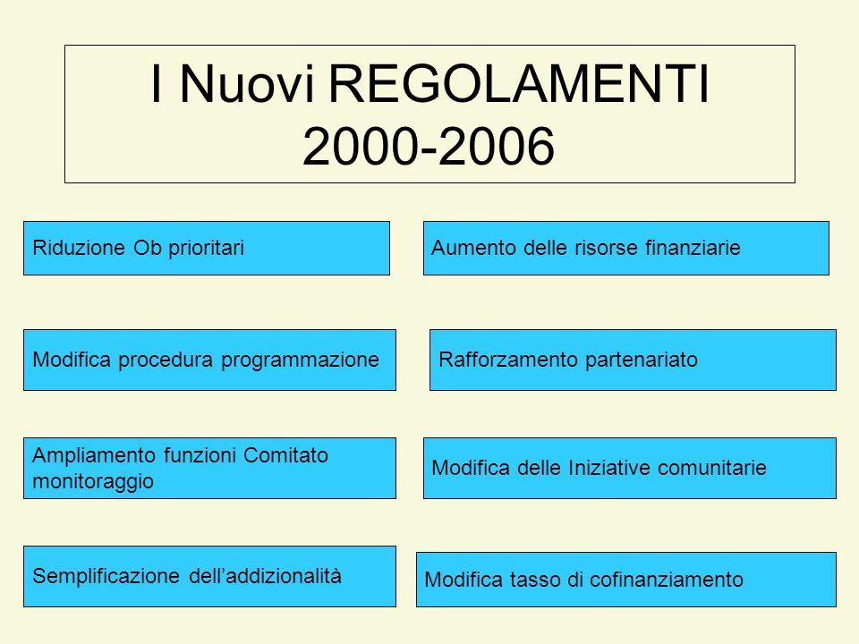 a cura di InterForum Sas I Nuovi REGOLAMENTI 2000-2006 Aumento delle risorse finanziarieRiduzione Ob prioritari Rafforzamento partenariato Modifica delle Iniziative comunitarie Modifica tasso di cofinanziamento Modifica procedura programmazione Ampliamento funzioni Comitato monitoraggio Semplificazione delladdizionalità