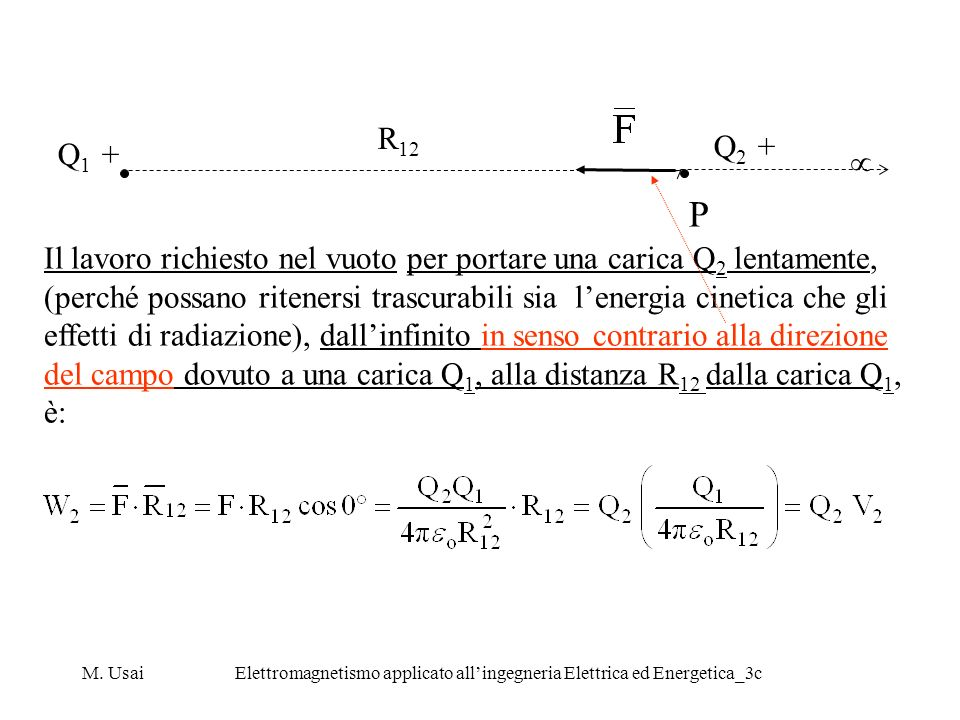 M. UsaiElettromagnetismo applicato allingegneria Elettrica ed Energetica_3c Il lavoro richiesto nel vuoto per portare una carica Q 2 lentamente, (perc