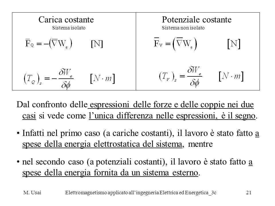 M. UsaiElettromagnetismo applicato allingegneria Elettrica ed Energetica_3c21 Dal confronto delle espressioni delle forze e delle coppie nei due casi