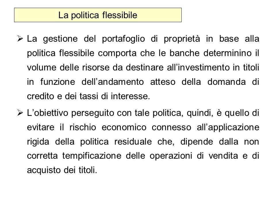 La politica flessibile La gestione del portafoglio di proprietà in base alla politica flessibile comporta che le banche determinino il volume delle ri