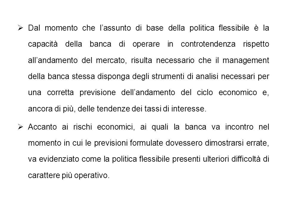 Dal momento che lassunto di base della politica flessibile è la capacità della banca di operare in controtendenza rispetto allandamento del mercato, r