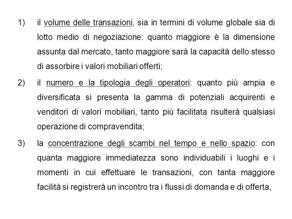 1)il volume delle transazioni, sia in termini di volume globale sia di lotto medio di negoziazione: quanto maggiore è la dimensione assunta dal mercat