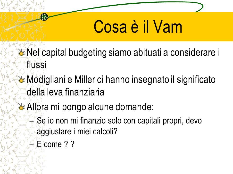 … Il Valore attuale 4 Flussi Investimenti -11.000-2.100-1.500-1.4005.000 Flussi Indebitamento 5.000 -5.000 8Scudo fisc.
