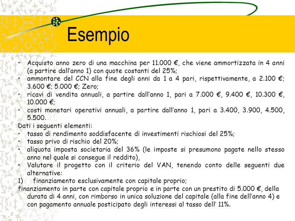 Vediamo i calcoli (Senza debito) VAM - FOGLIO DI LAVORO DEI FLUSSI DI CASSA Anni 01234 INVESTIMENTI 1Macchinario-11.000 0 2CCN 31.12 2.1003.6005.000 3variaz.