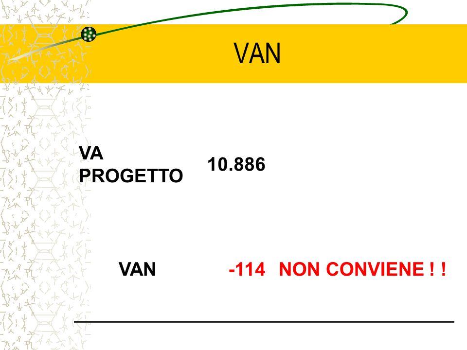 Aggiungiamo il debito 01234 INVESTIMENTI 1Macchinario-11.0000000 2CCN 31.12 2.1003.6005.000 3variaz.