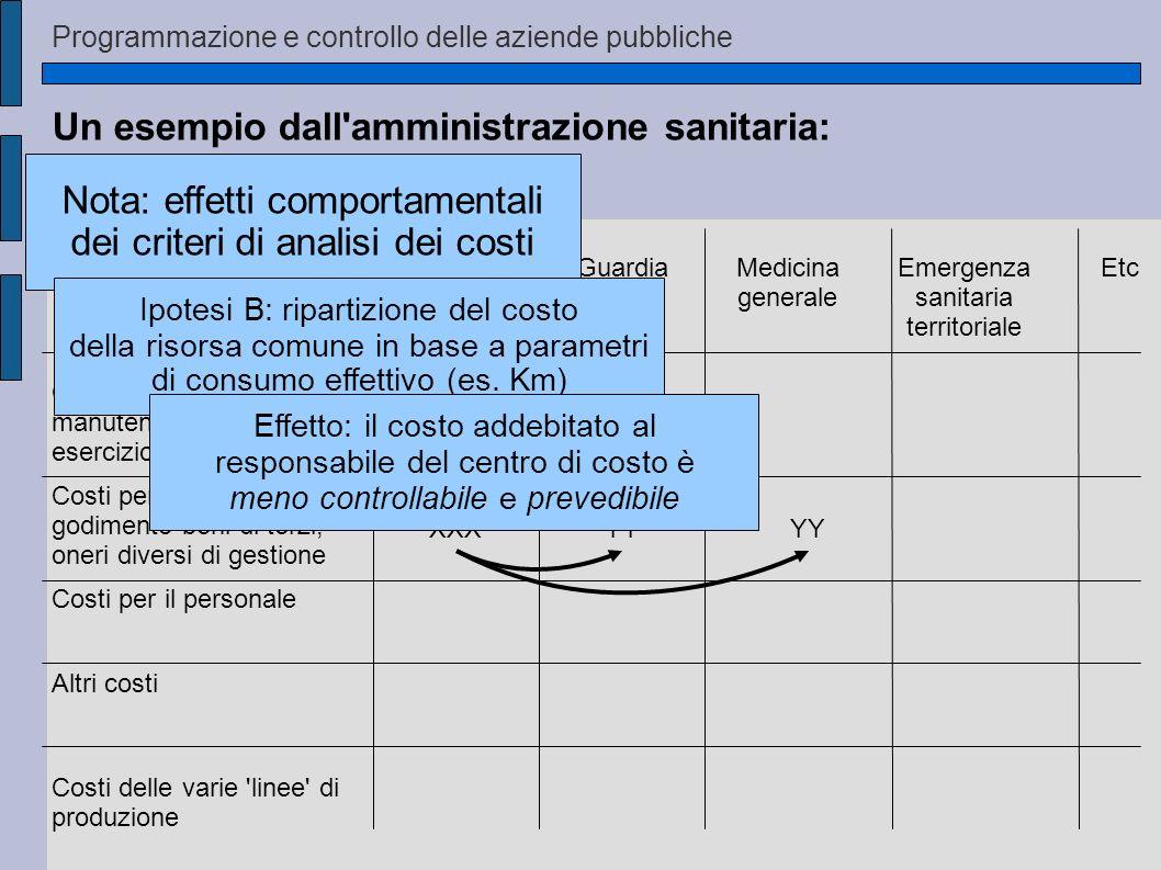 Un esempio nell amministrazione universitaria Programmazione e controllo delle aziende pubbliche