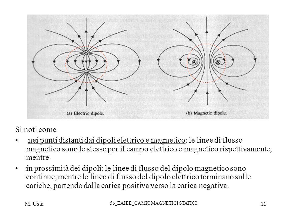 M. Usai 5b_EAIEE_CAMPI MAGNETICI STATICI 11 Si noti come nei punti distanti dai dipoli elettrico e magnetico: le linee di flusso magnetico sono le ste