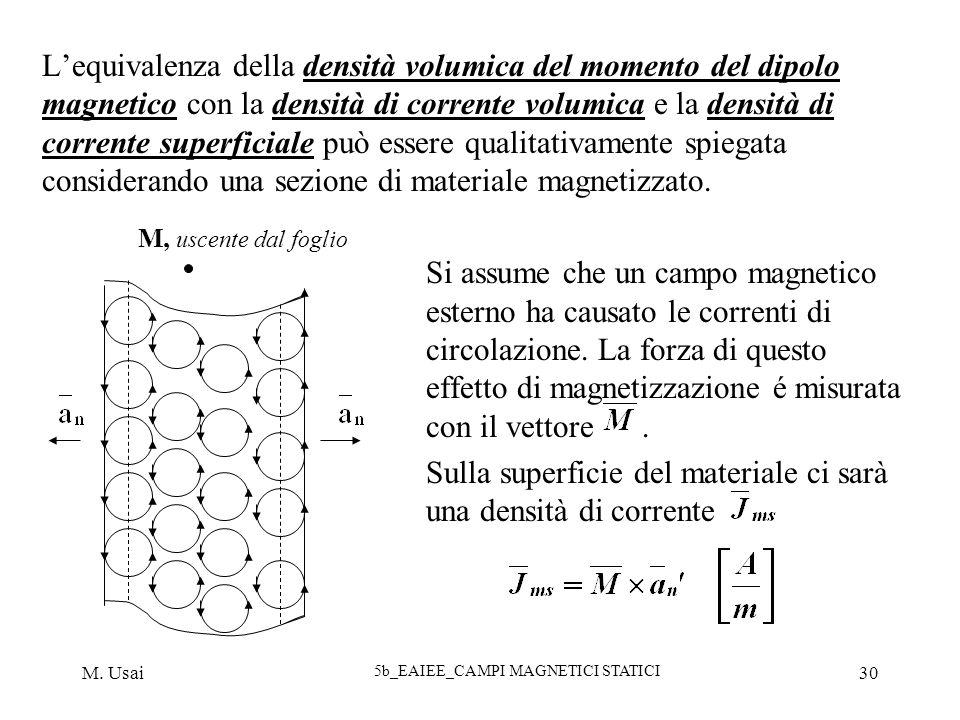 M. Usai 5b_EAIEE_CAMPI MAGNETICI STATICI 30 Lequivalenza della densità volumica del momento del dipolo magnetico con la densità di corrente volumica e