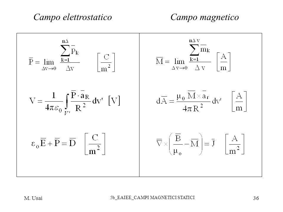 M. Usai 5b_EAIEE_CAMPI MAGNETICI STATICI 36 Campo elettrostaticoCampo magnetico