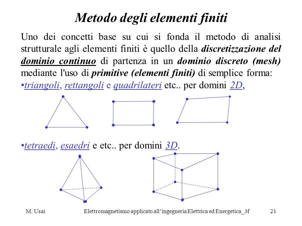 M. UsaiElettromagnetismo applicato allingegneria Elettrica ed Energetica_3f21 Metodo degli elementi finiti Uno dei concetti base su cui si fonda il me