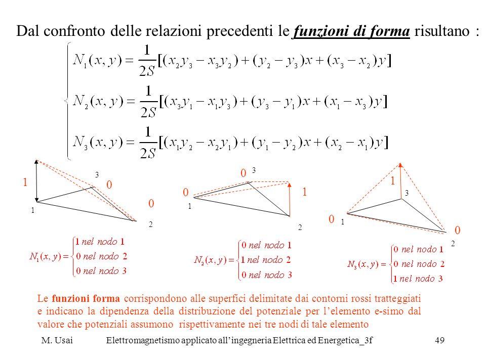 M. UsaiElettromagnetismo applicato allingegneria Elettrica ed Energetica_3f49 0 1 0 1 3 2 1 0 0 1 3 2 1 0 0 1 3 2 Dal confronto delle relazioni preced