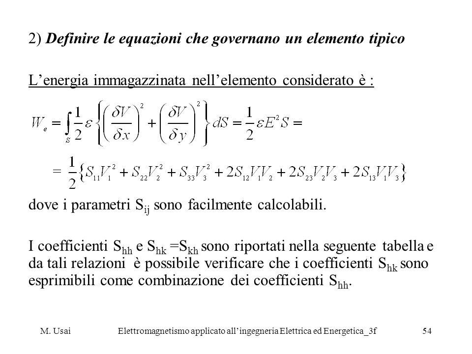M. UsaiElettromagnetismo applicato allingegneria Elettrica ed Energetica_3f54 2) Definire le equazioni che governano un elemento tipico Lenergia immag