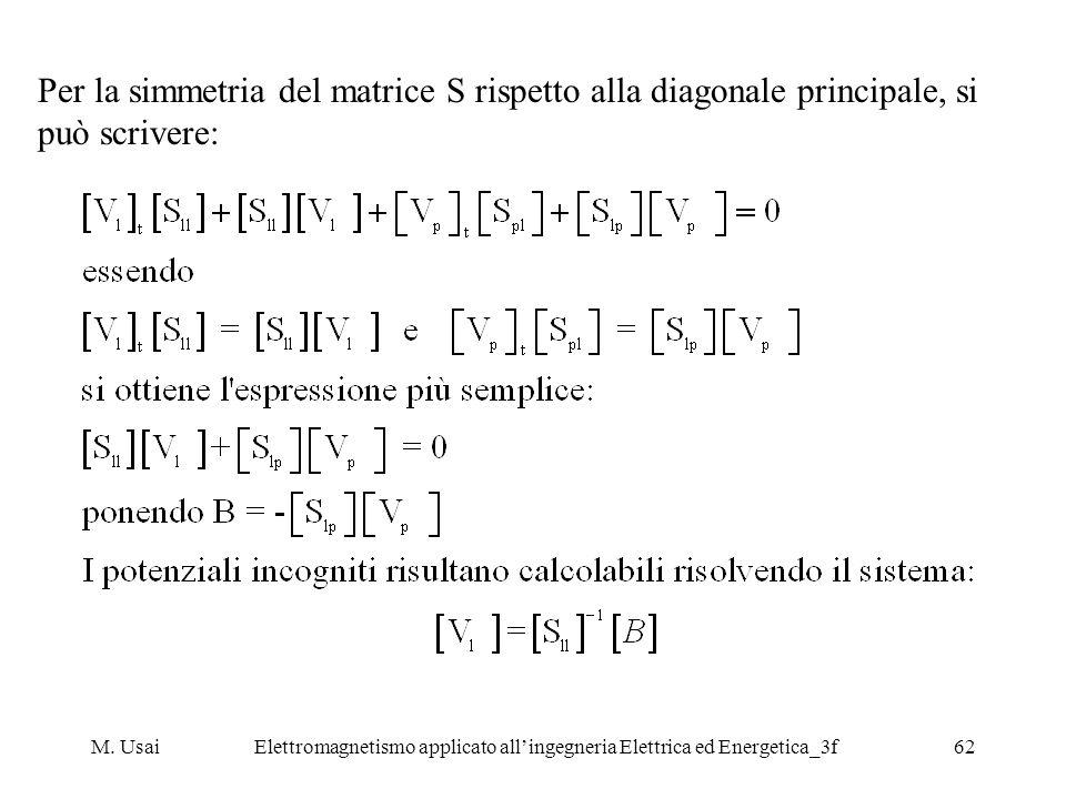 M. UsaiElettromagnetismo applicato allingegneria Elettrica ed Energetica_3f62 Per la simmetria del matrice S rispetto alla diagonale principale, si pu