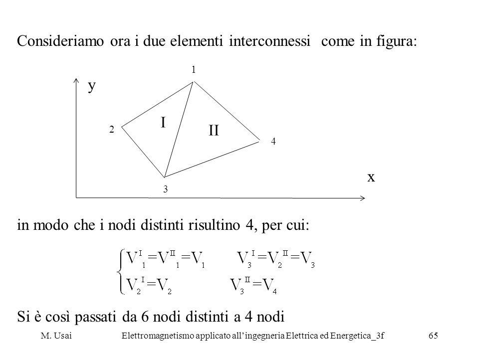 M. UsaiElettromagnetismo applicato allingegneria Elettrica ed Energetica_3f65 Consideriamo ora i due elementi interconnessi come in figura: in modo ch