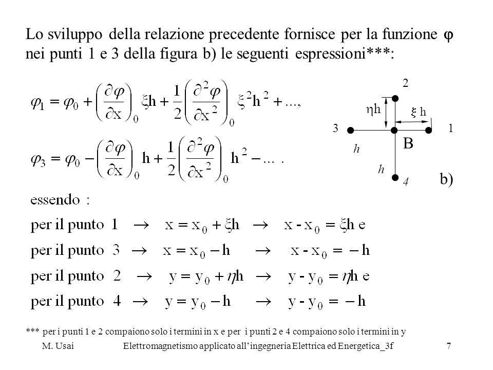 M. UsaiElettromagnetismo applicato allingegneria Elettrica ed Energetica_3f7 Lo sviluppo della relazione precedente fornisce per la funzione nei punti