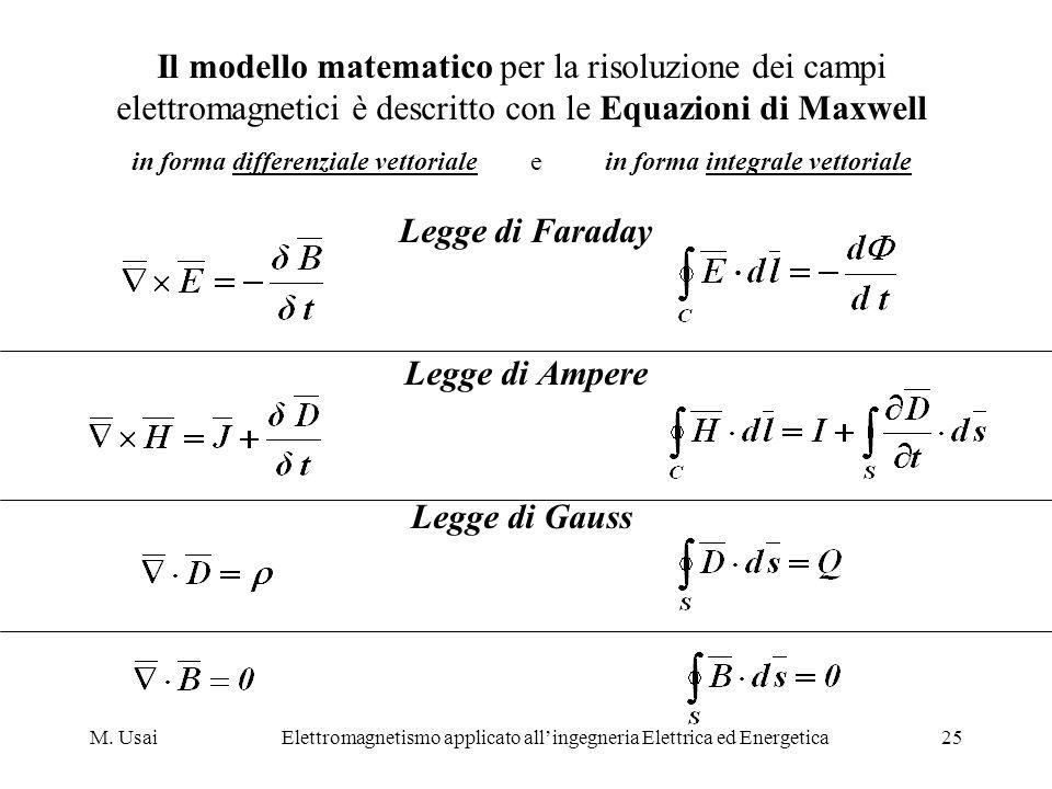 M. UsaiElettromagnetismo applicato allingegneria Elettrica ed Energetica25 Il modello matematico per la risoluzione dei campi elettromagnetici è descr