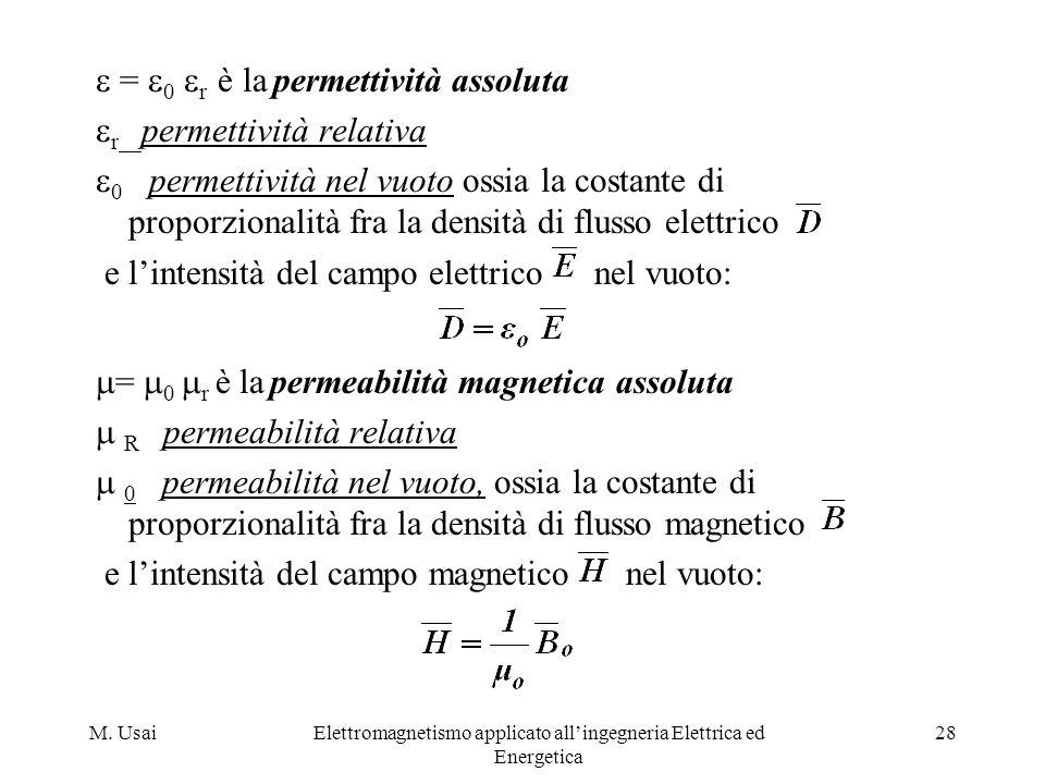 M. UsaiElettromagnetismo applicato allingegneria Elettrica ed Energetica 28 = 0 r è la permettività assoluta r permettività relativa 0 permettività ne
