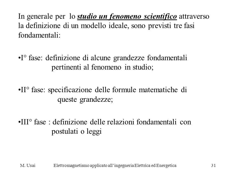 M. UsaiElettromagnetismo applicato allingegneria Elettrica ed Energetica31 In generale per lo studio un fenomeno scientifico attraverso la definizione