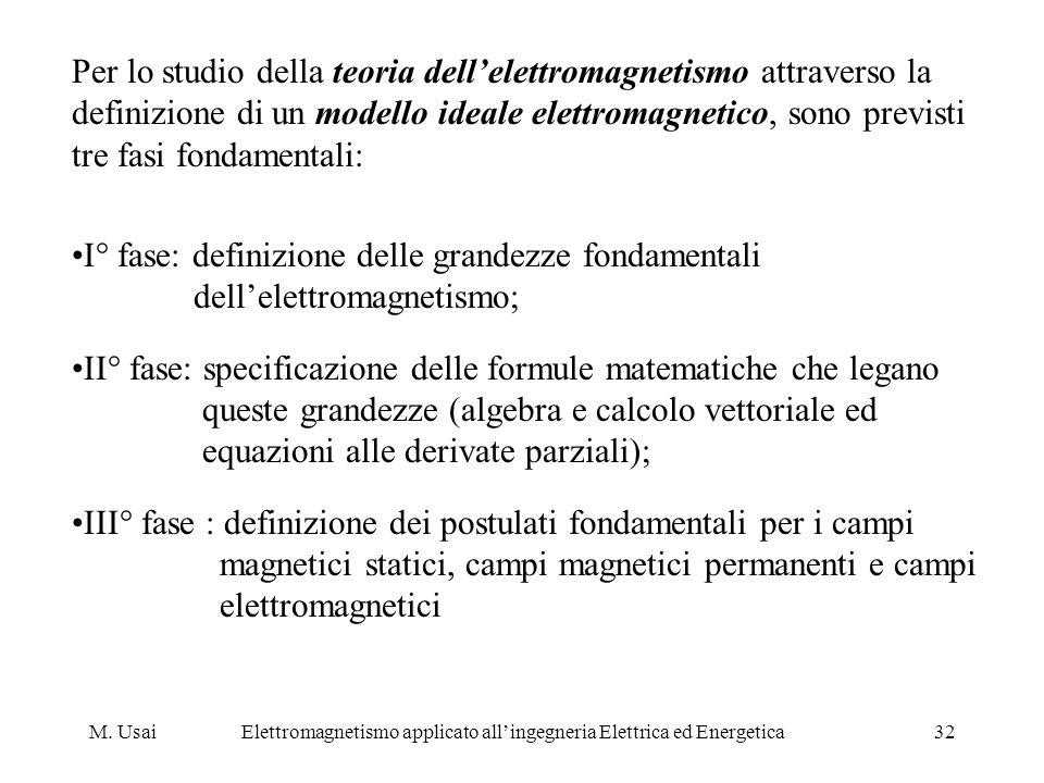 M. UsaiElettromagnetismo applicato allingegneria Elettrica ed Energetica32 Per lo studio della teoria dellelettromagnetismo attraverso la definizione