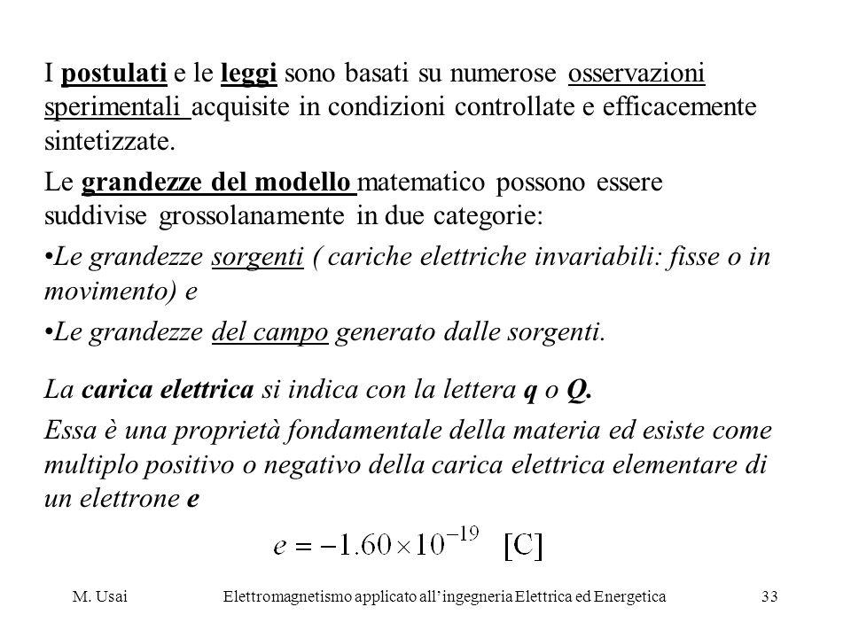 M. UsaiElettromagnetismo applicato allingegneria Elettrica ed Energetica33 I postulati e le leggi sono basati su numerose osservazioni sperimentali ac