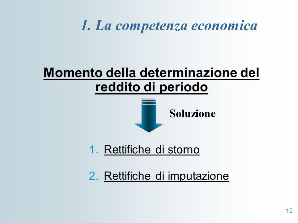 10 1. La competenza economica Momento della determinazione del reddito di periodo 1.Rettifiche di storno 2.Rettifiche di imputazione Soluzione