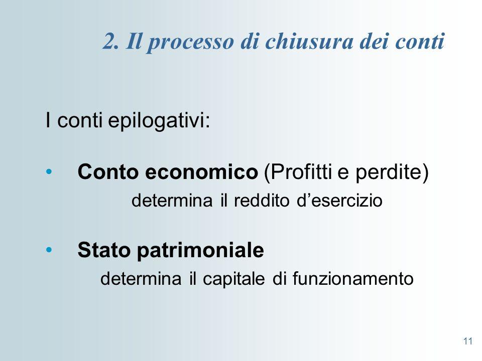 11 2. Il processo di chiusura dei conti I conti epilogativi: Conto economico (Profitti e perdite) determina il reddito desercizio Stato patrimoniale d