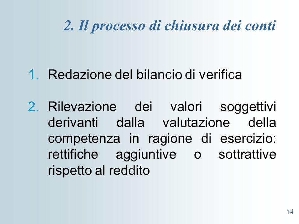 14 2. Il processo di chiusura dei conti 1.Redazione del bilancio di verifica 2.Rilevazione dei valori soggettivi derivanti dalla valutazione della com