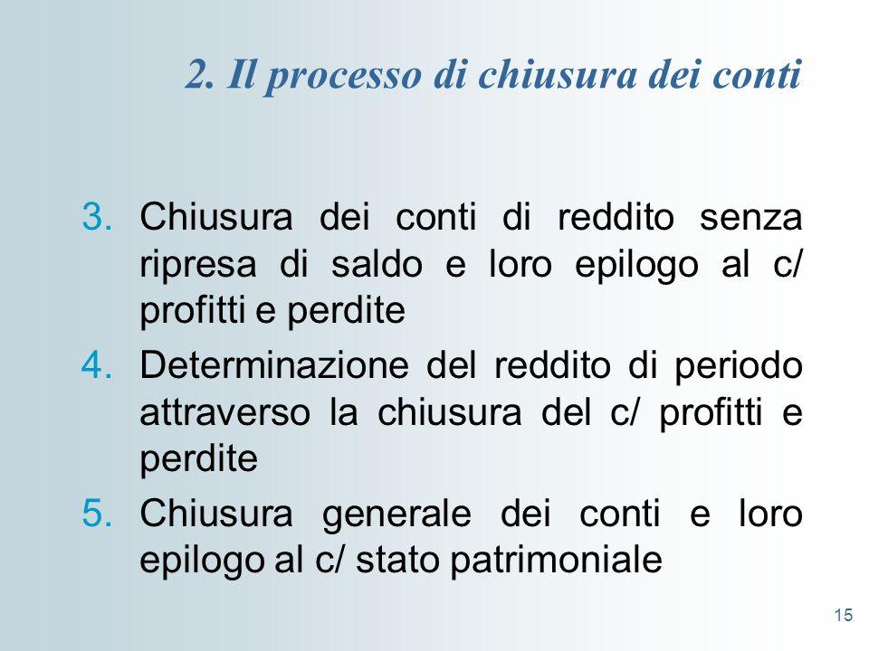 15 2. Il processo di chiusura dei conti 3.Chiusura dei conti di reddito senza ripresa di saldo e loro epilogo al c/ profitti e perdite 4.Determinazion