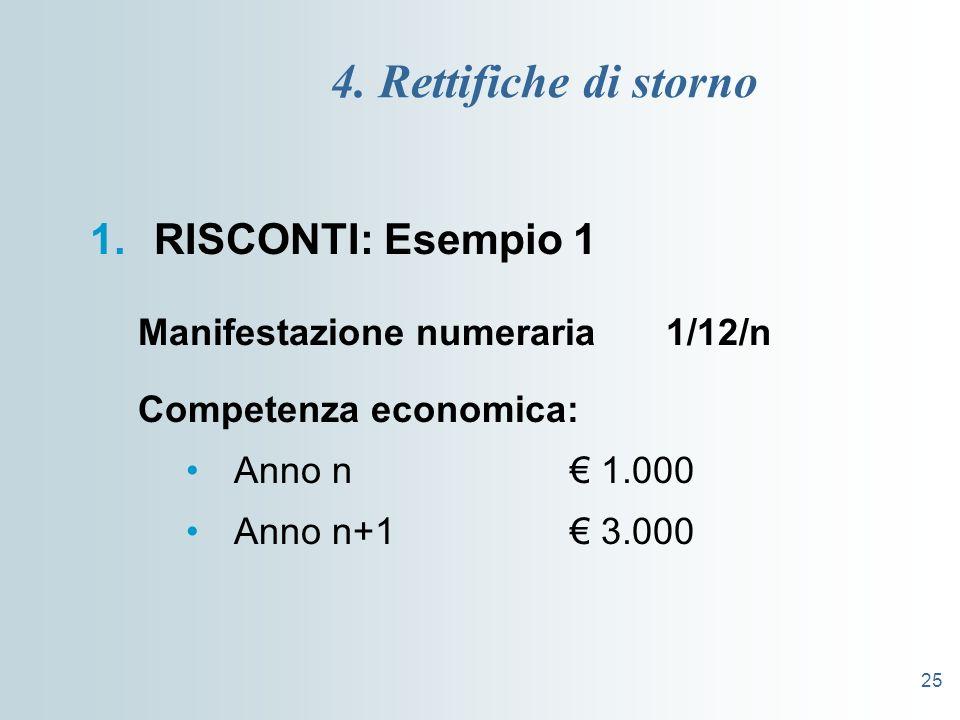 25 4. Rettifiche di storno 1.RISCONTI: Esempio 1 Manifestazione numeraria 1/12/n Competenza economica: Anno n 1.000 Anno n+1 3.000