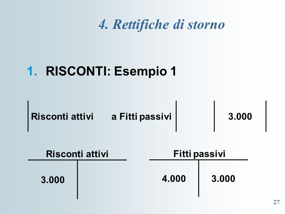 27 4. Rettifiche di storno 1.RISCONTI: Esempio 1 Risconti attivi a Fitti passivi3.000 Risconti attivi 4.0003.000 Fitti passivi