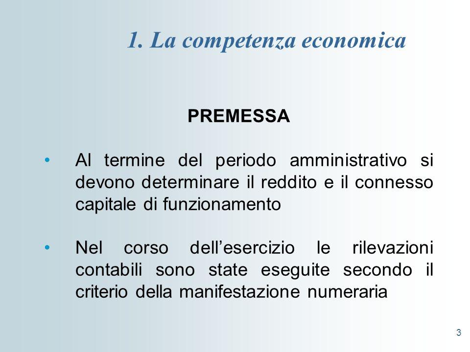 3 1. La competenza economica PREMESSA Al termine del periodo amministrativo si devono determinare il reddito e il connesso capitale di funzionamento N