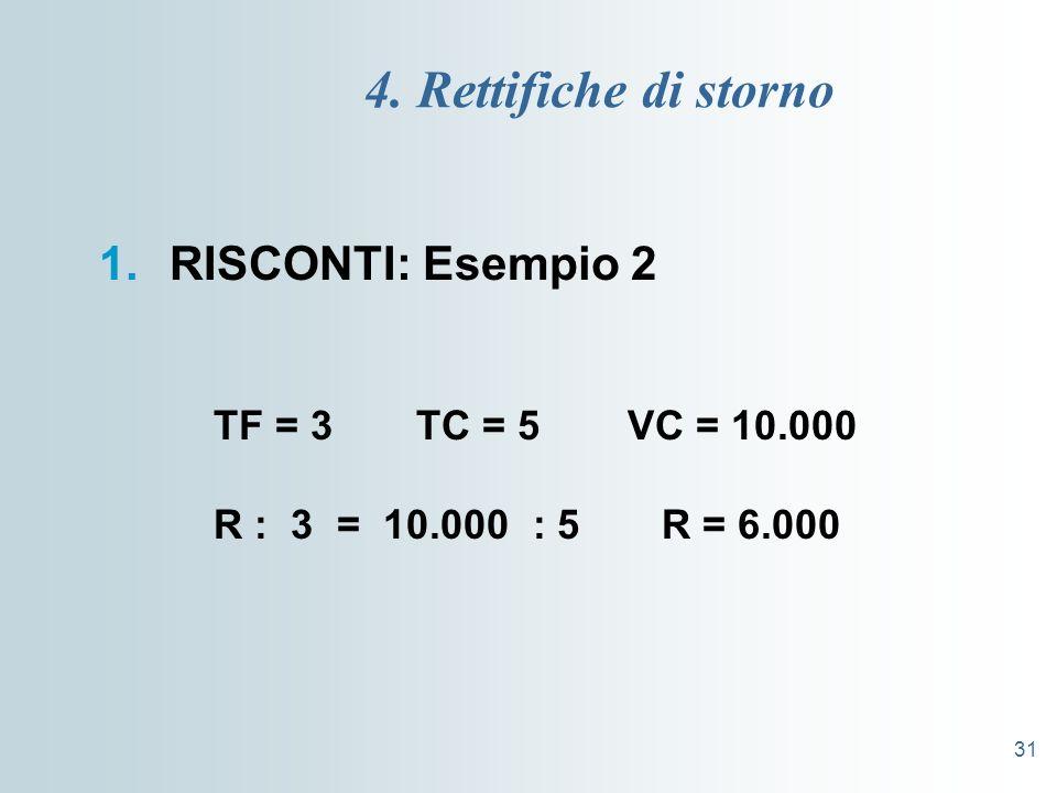 31 4. Rettifiche di storno 1.RISCONTI: Esempio 2 TF = 3 TC = 5 VC = 10.000 R : 3 = 10.000 : 5 R = 6.000