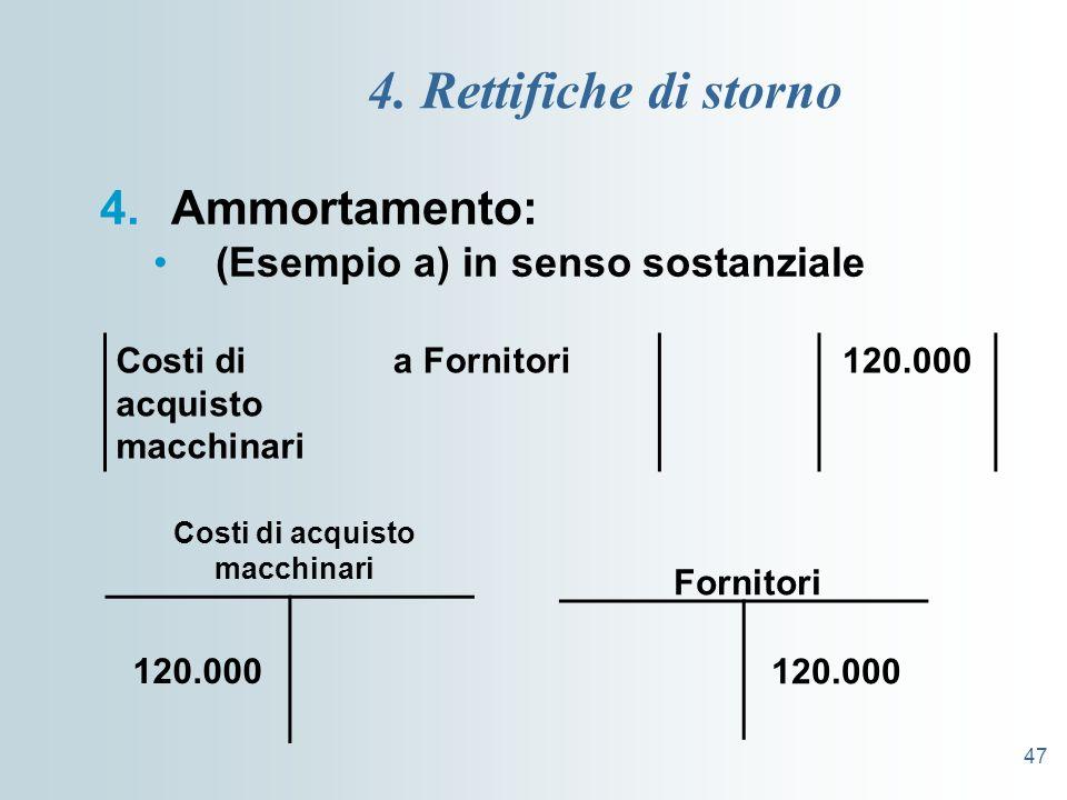 47 4. Rettifiche di storno 4.Ammortamento: (Esempio a) in senso sostanziale Costi di acquisto macchinari a Fornitori120.000 Fornitori Costi di acquist
