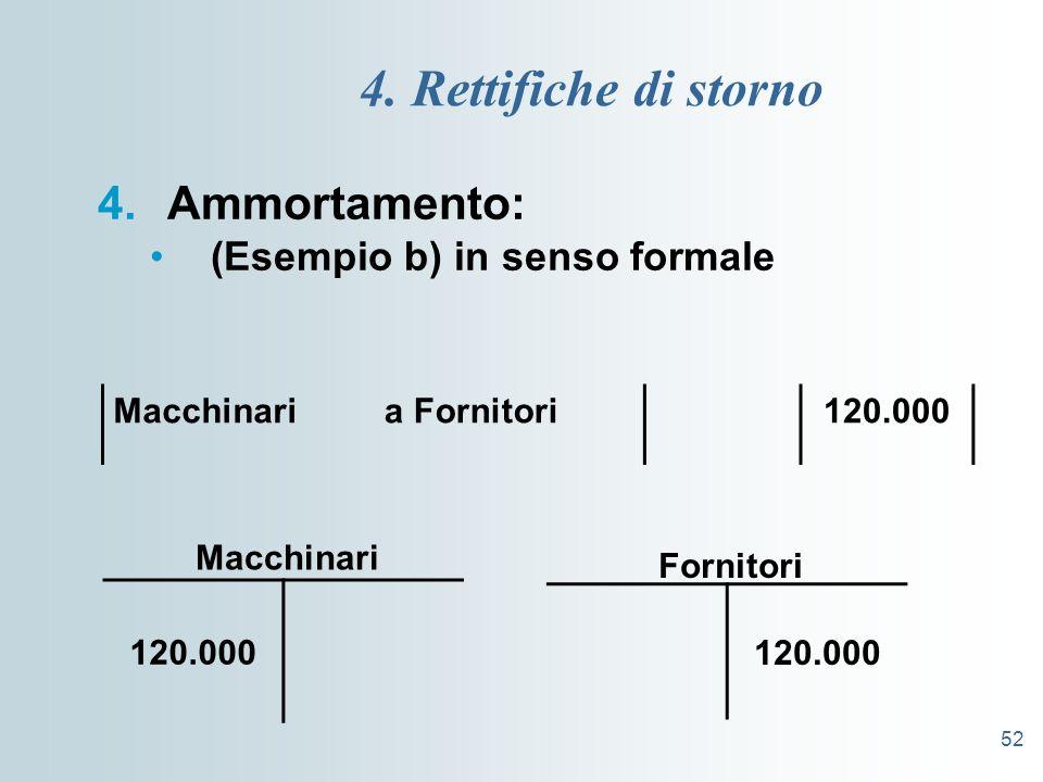 52 4. Rettifiche di storno 4.Ammortamento: (Esempio b) in senso formale Macchinaria Fornitori120.000 Fornitori Macchinari