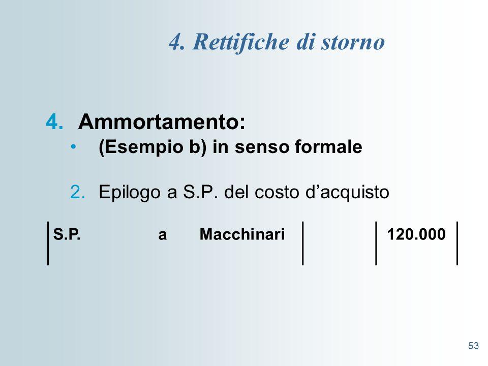 53 4. Rettifiche di storno 4.Ammortamento: (Esempio b) in senso formale 2.Epilogo a S.P. del costo dacquisto S.P.a Macchinari120.000