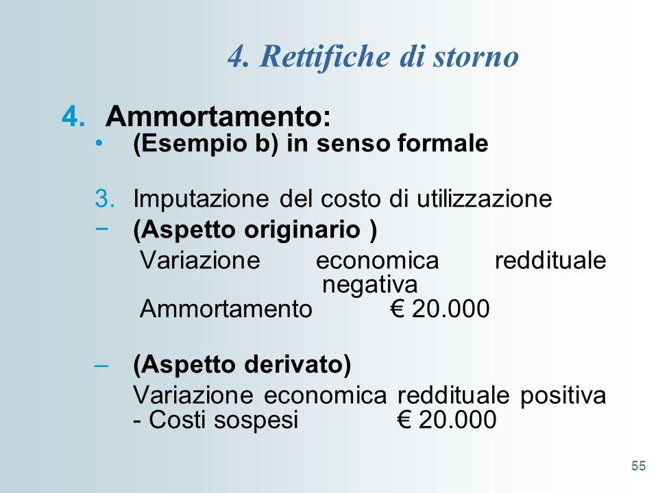 55 4. Rettifiche di storno 4.Ammortamento: (Esempio b) in senso formale 3.Imputazione del costo di utilizzazione (Aspetto originario ) Variazione econ
