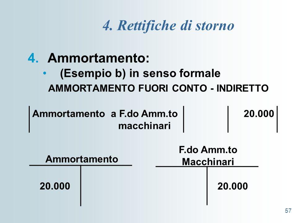 57 4. Rettifiche di storno 4.Ammortamento: (Esempio b) in senso formale AMMORTAMENTO FUORI CONTO - INDIRETTO Ammortamento a F.do Amm.to macchinari 20.