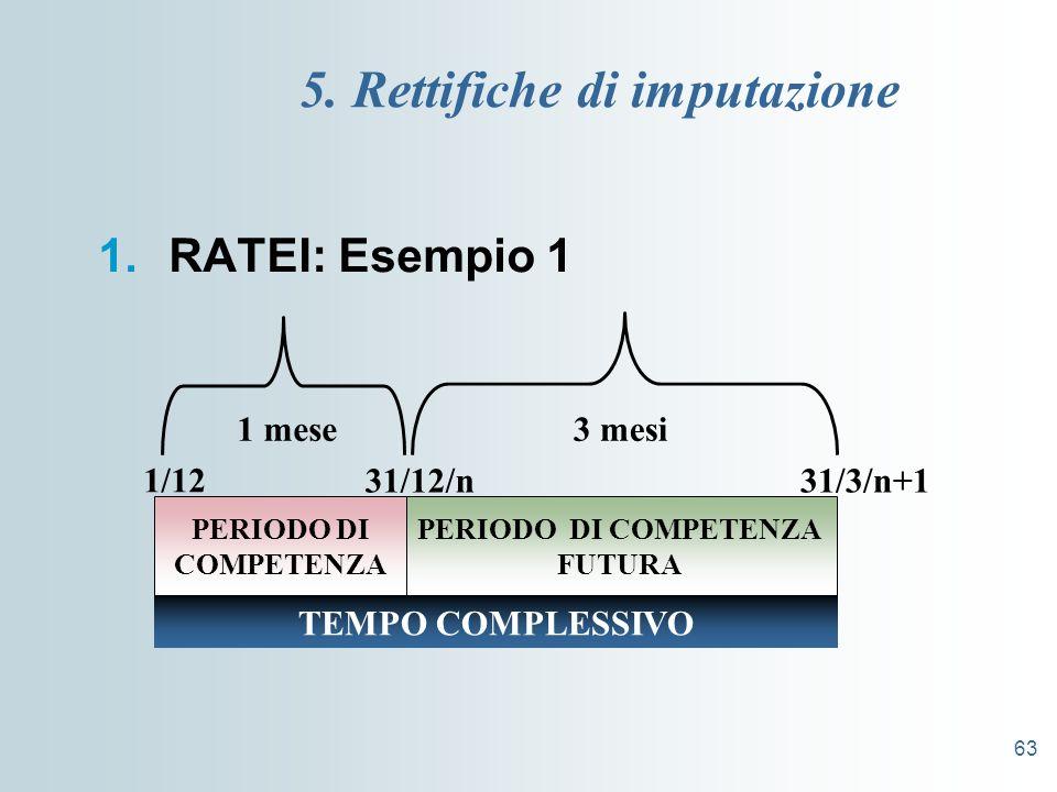 63 5. Rettifiche di imputazione 1.RATEI: Esempio 1 PERIODO DI COMPETENZA FUTURA PERIODO DI COMPETENZA TEMPO COMPLESSIVO 1/12 31/12/n31/3/n+1 1 mese3 m