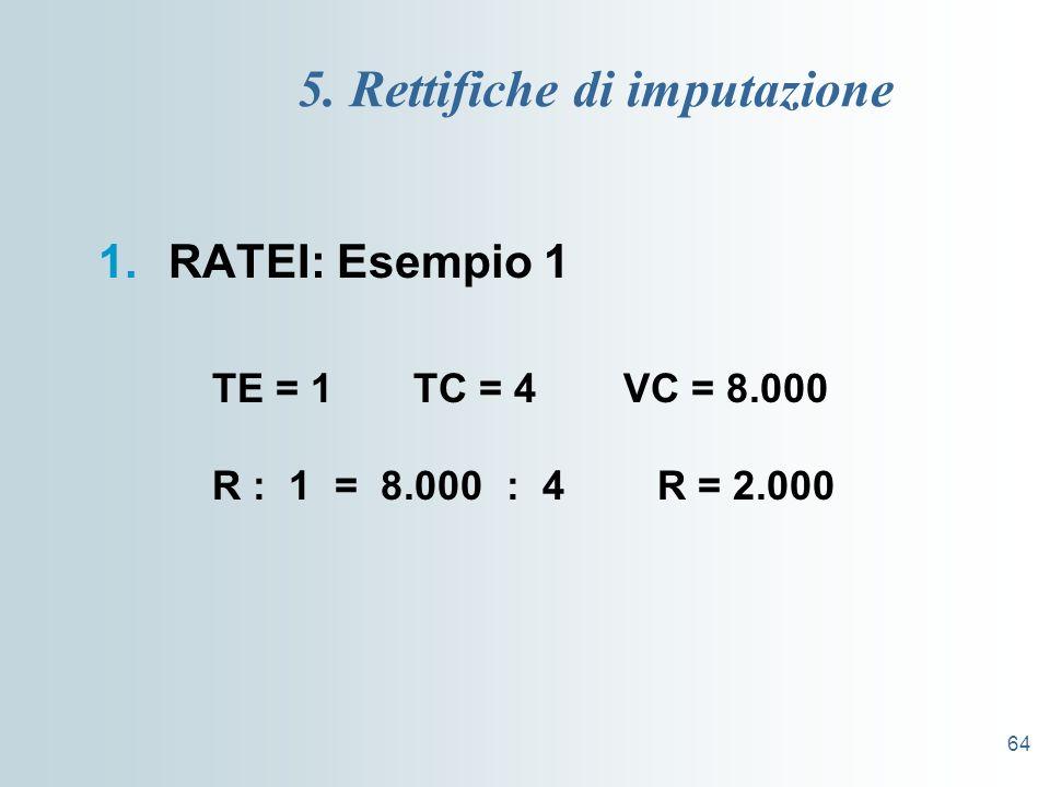 64 5. Rettifiche di imputazione 1.RATEI: Esempio 1 TE = 1 TC = 4 VC = 8.000 R : 1 = 8.000 : 4 R = 2.000