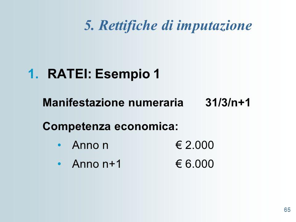 65 5. Rettifiche di imputazione 1.RATEI: Esempio 1 Manifestazione numeraria 31/3/n+1 Competenza economica: Anno n 2.000 Anno n+1 6.000